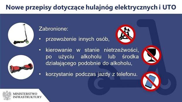 hulajnogi elektryczne 2021, przepisy, nowe przepisy